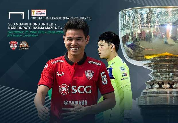 TOYOTA THAI LEAGUE PREVIEW